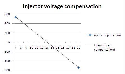 inj-volt-comp.png